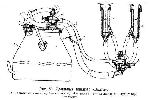 Доильные аппараты схема сборка