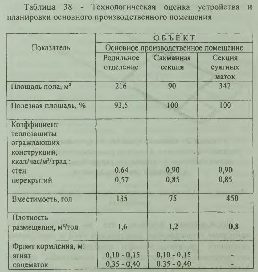 Схема размещения помещений